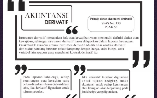 Akuntansi Derivatif [Accountingpedia 7]